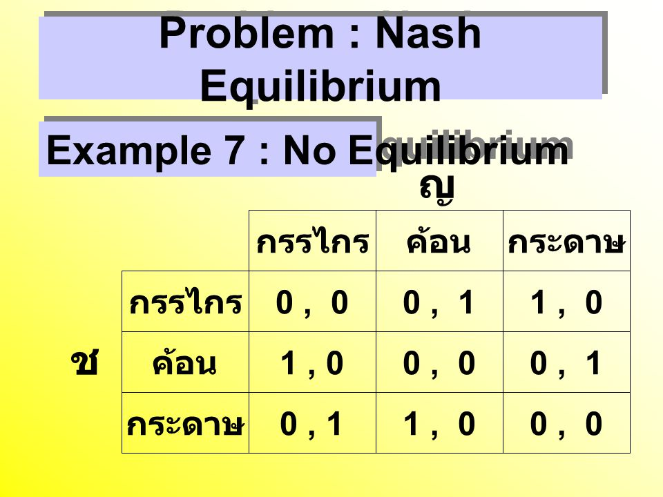 Problem : Nash Equilibrium