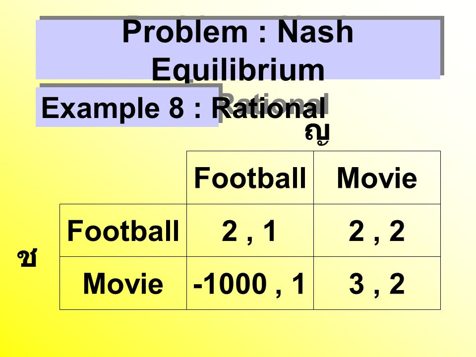 Problem : Nash Equilibrium