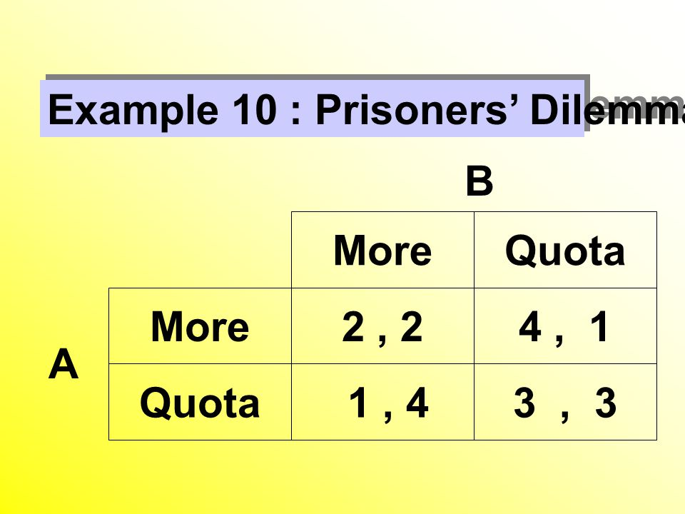 Example 10 : Prisoners' Dilemma and Cartel