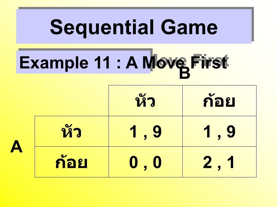Sequential Game Example 11 : A Move First หัว ก้อย 1 , 9 0 , 0 2 , 1 B