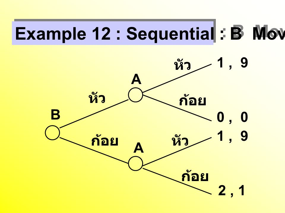 Example 12 : Sequential : B Move First