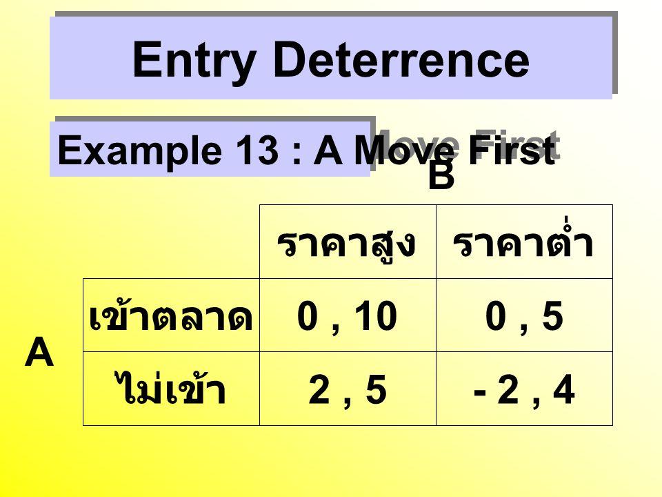 Entry Deterrence Example 13 : A Move First ราคาสูง ราคาต่ำ เข้าตลาด
