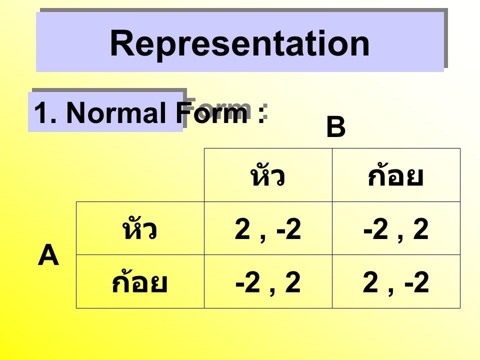 Representation 1. Normal Form : หัว ก้อย 2 , -2 -2 , 2 B A