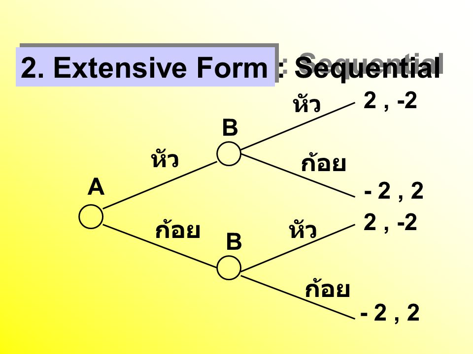 2. Extensive Form : Sequential