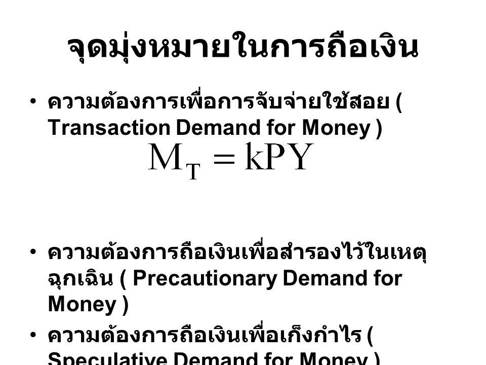 จุดมุ่งหมายในการถือเงิน