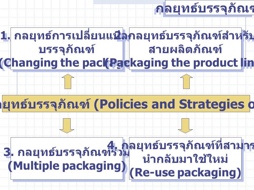 นโยบายและกลยุทธ์บรรจุภัณฑ์ (Policies and Strategies of Packaging)
