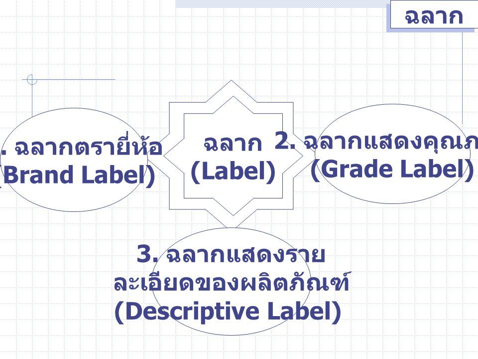 ฉลาก ฉลาก. (Label) 2. ฉลากแสดงคุณภาพ. (Grade Label) 1. ฉลากตรายี่ห้อ. (Brand Label) 3. ฉลากแสดงราย.