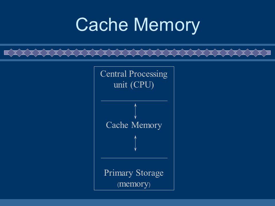 Cache Memory Central Processing unit (CPU) Cache Memory