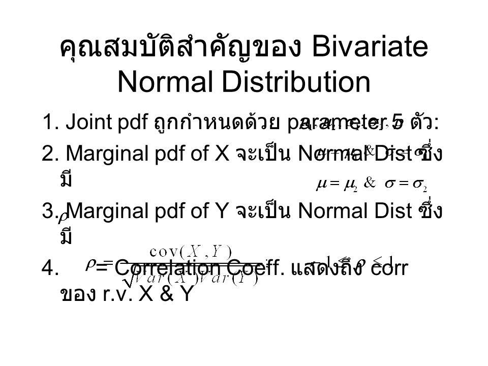 คุณสมบัติสำคัญของ Bivariate Normal Distribution