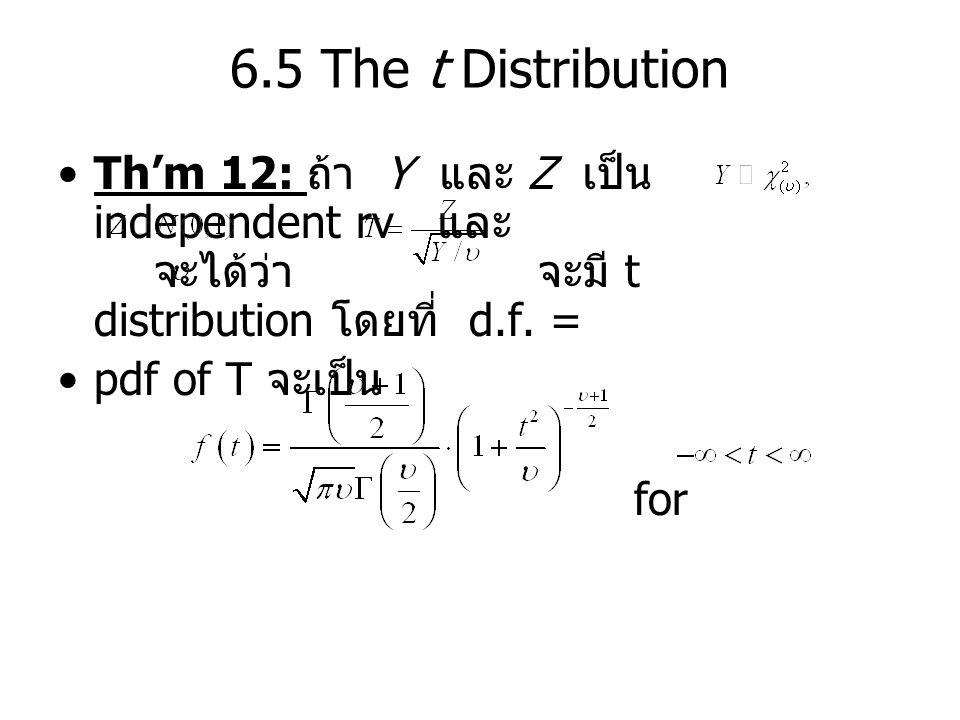 6.5 The t Distribution Th'm 12: ถ้า Y และ Z เป็น independent rv และ จะได้ว่า จะมี t distribution โดยที่ d.f. =