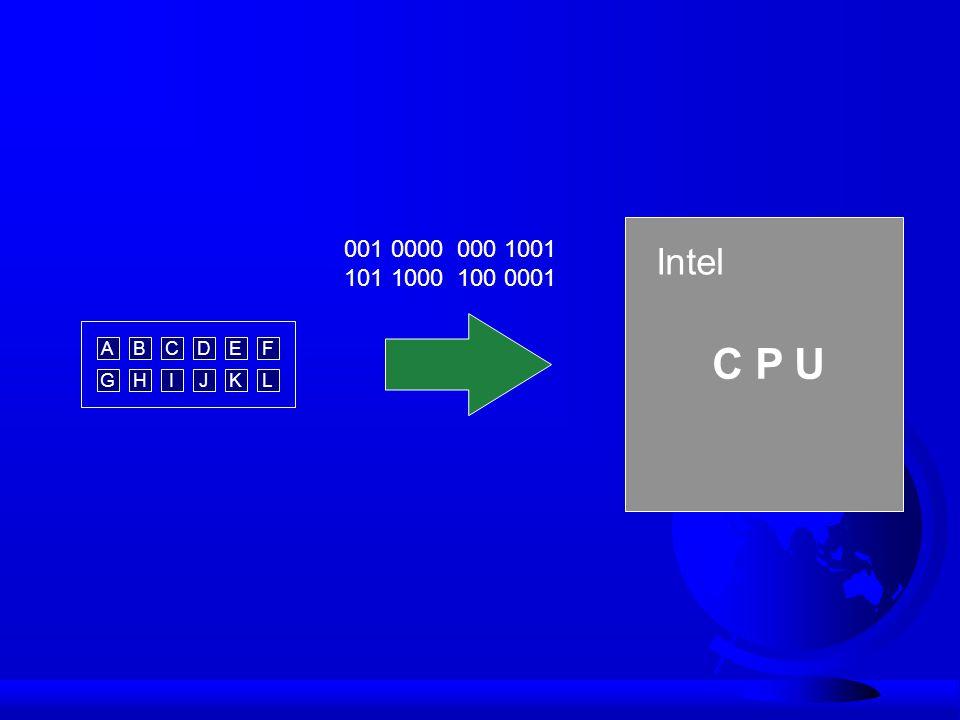 001 0000 000 1001 101 1000 100 0001 Intel A B C D E F C P U G H I J K L
