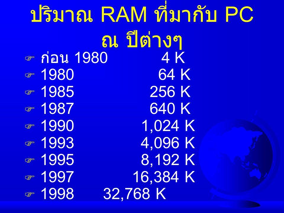 ปริมาณ RAM ที่มากับ PC ณ ปีต่างๆ