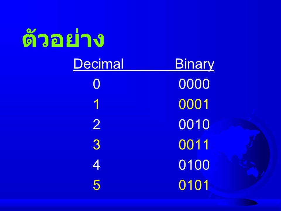 ตัวอย่าง Decimal Binary. 0 0000. 1 0001. 2 0010.
