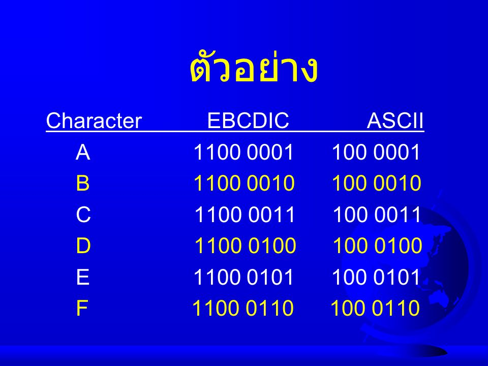ตัวอย่าง Character EBCDIC ASCII A 1100 0001 100 0001