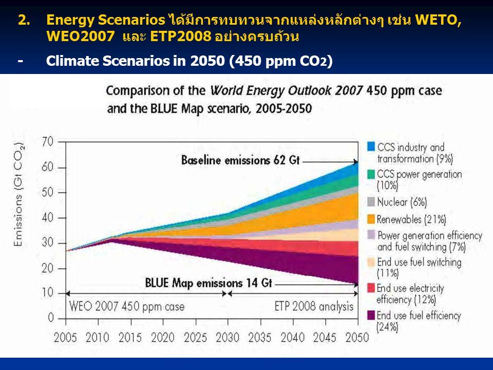 Energy Scenarios ได้มีการทบทวนจากแหล่งหลักต่างๆ เช่น WETO, WEO2007 และ ETP2008 อย่างครบถ้วน