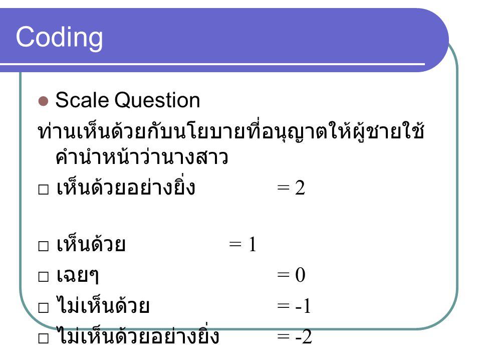 Coding Scale Question. ท่านเห็นด้วยกับนโยบายที่อนุญาตให้ผู้ชายใช้คำนำหน้าว่านางสาว. □ เห็นด้วยอย่างยิ่ง = 2.