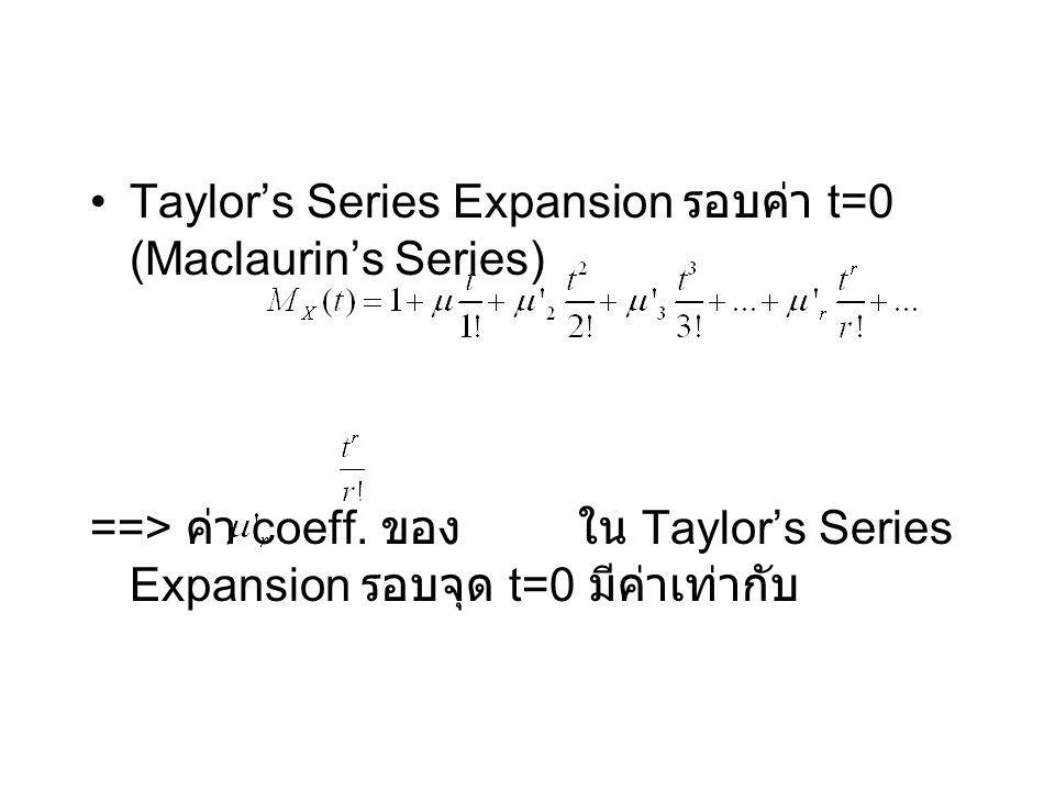 Taylor's Series Expansion รอบค่า t=0 (Maclaurin's Series)