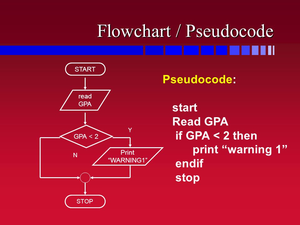 Flowchart / Pseudocode