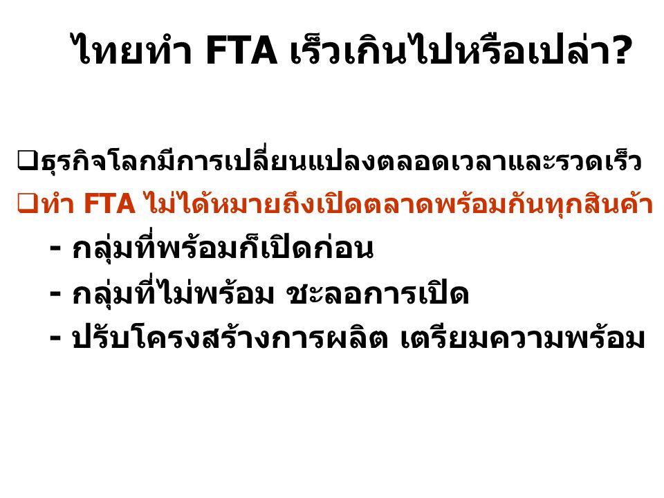 ไทยทำ FTA เร็วเกินไปหรือเปล่า