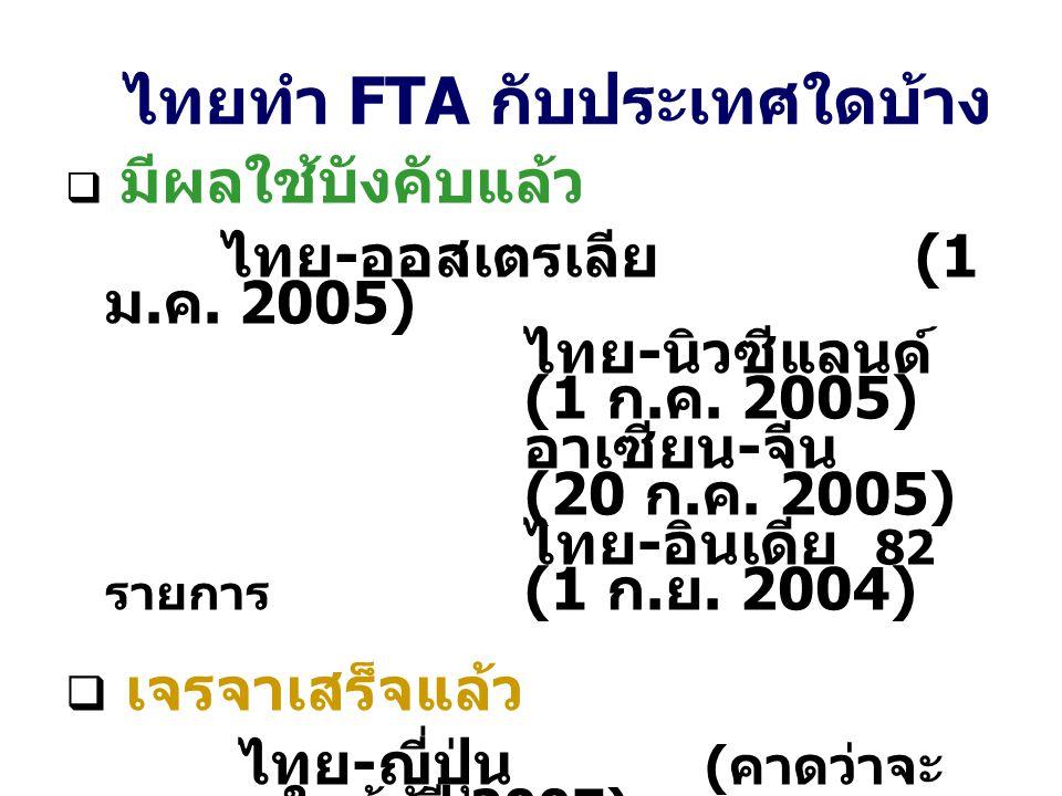 ไทยทำ FTA กับประเทศใดบ้าง