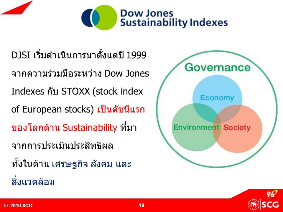 DJSI เริ่มดำเนินการมาตั้งแต่ปี 1999 จากความร่วมมือระหว่าง Dow Jones Indexes กับ STOXX (stock index of European stocks) เป็นดัชนีแรกของโลกด้าน Sustainability ที่มาจากการประเมินประสิทธิผล ทั้งในด้าน เศรษฐกิจ สังคม และสิ่งแวดล้อม