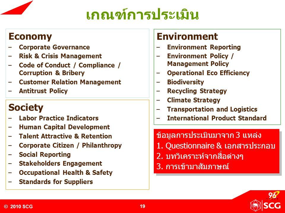 เกณฑ์การประเมิน Economy Environment Society