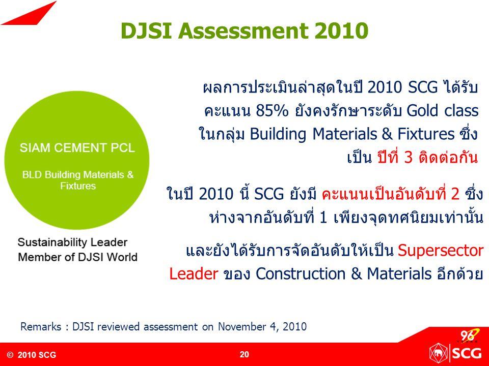 DJSI Assessment 2010