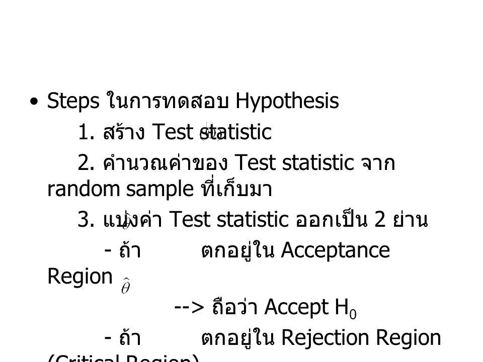 Steps ในการทดสอบ Hypothesis