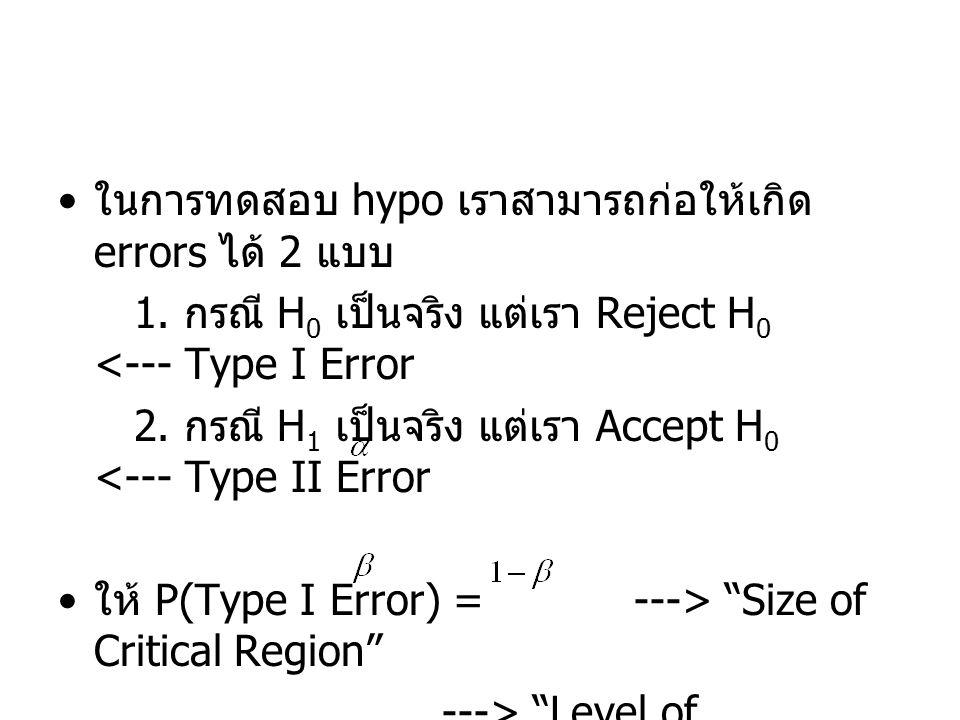 ในการทดสอบ hypo เราสามารถก่อให้เกิด errors ได้ 2 แบบ