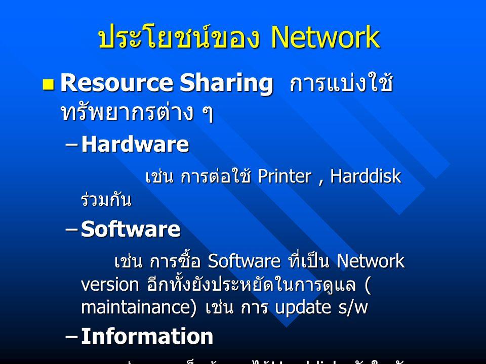 ประโยชน์ของ Network Resource Sharing การแบ่งใช้ทรัพยากรต่าง ๆ Hardware