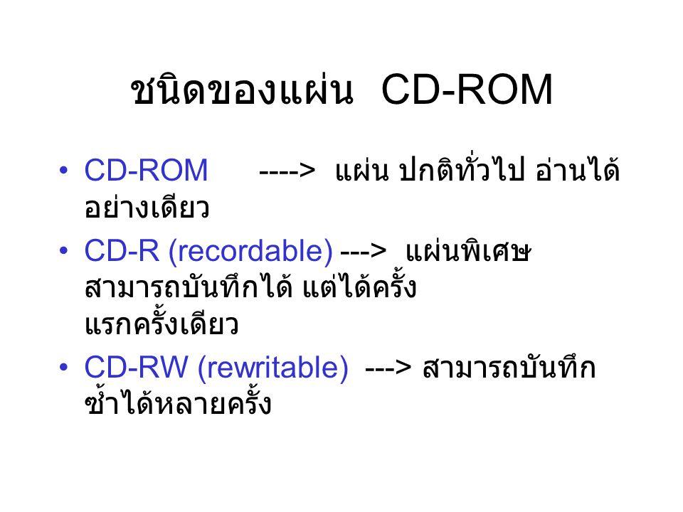 ชนิดของแผ่น CD-ROM CD-ROM ----> แผ่น ปกติทั่วไป อ่านได้อย่างเดียว