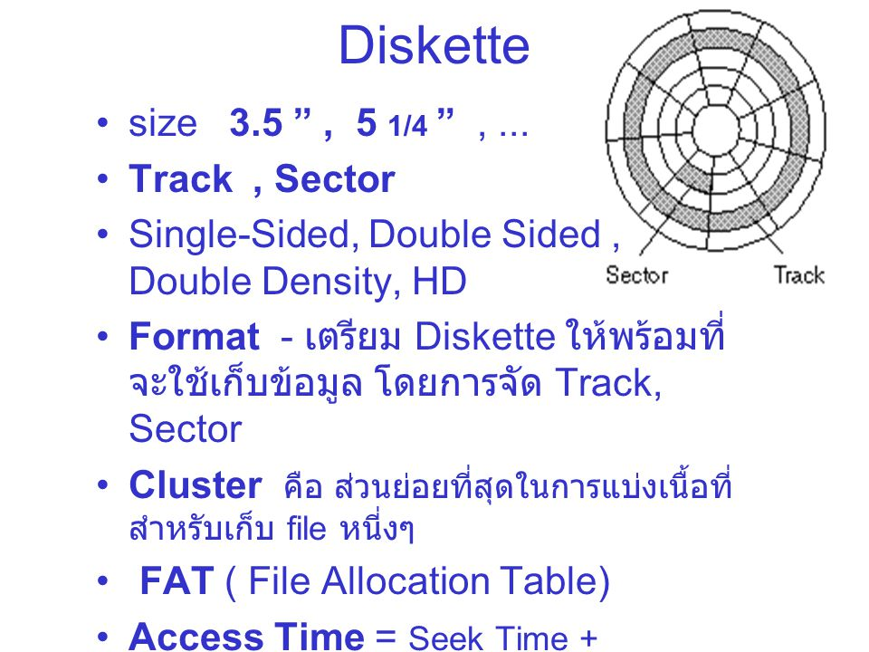 Diskette size 3.5 , 5 1/4 , ... Track , Sector