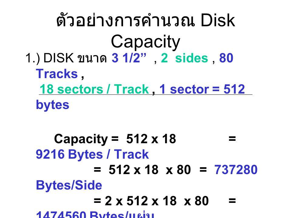 ตัวอย่างการคำนวณ Disk Capacity