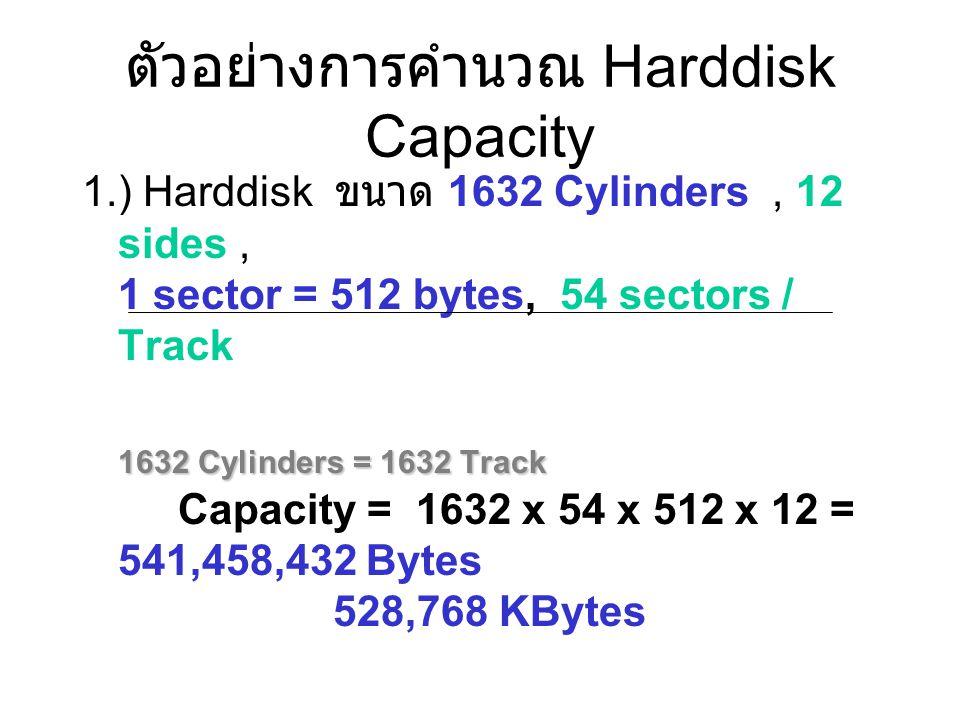 ตัวอย่างการคำนวณ Harddisk Capacity