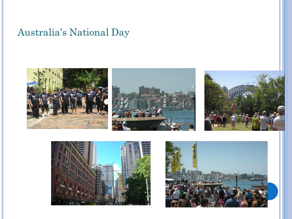 Australia's National Day