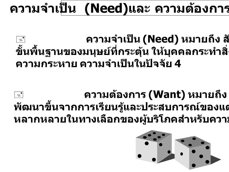 ความจำเป็น (Need)และ ความต้องการ (Want)