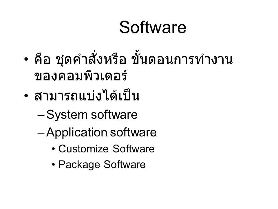 Software คือ ชุดคำสั่งหรือ ขั้นตอนการทำงานของคอมพิวเตอร์