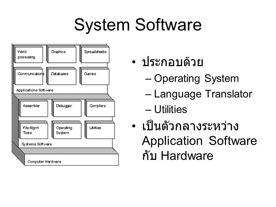 System Software ประกอบด้วย
