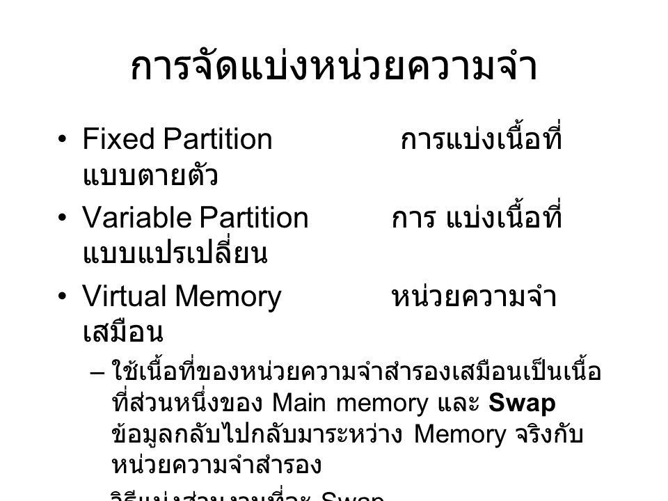 การจัดแบ่งหน่วยความจำ