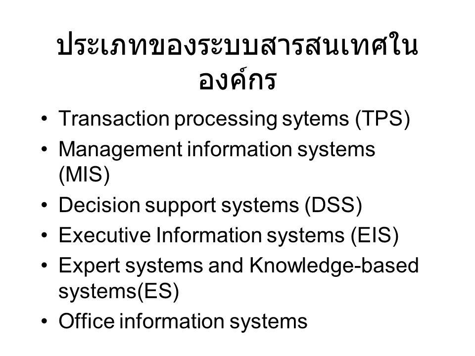 ประเภทของระบบสารสนเทศในองค์กร