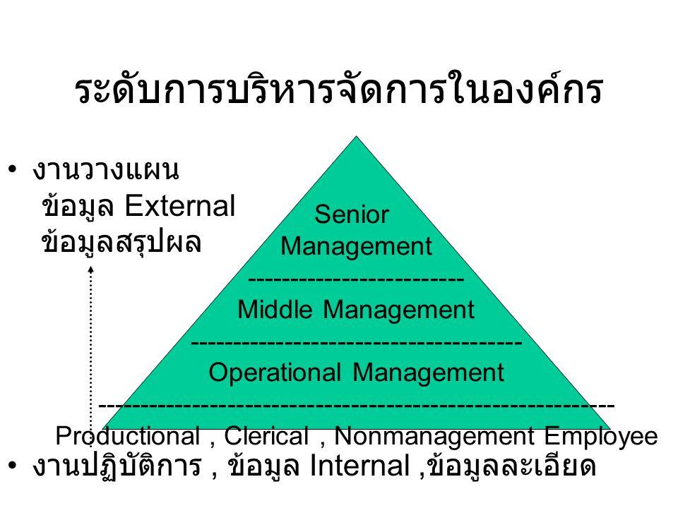 ระดับการบริหารจัดการในองค์กร