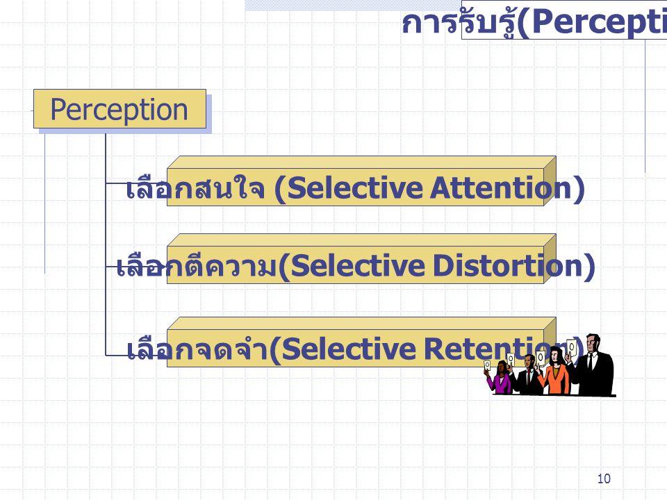 การรับรู้(Perception)