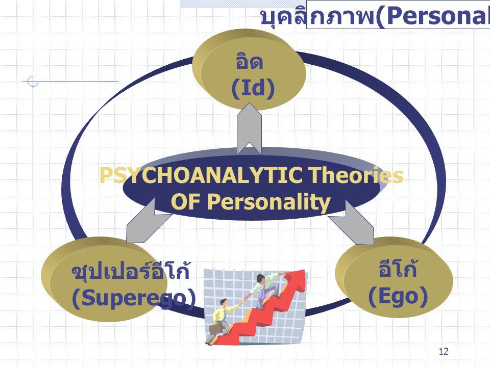 บุคลิกภาพ(Personality) PSYCHOANALYTIC Theories