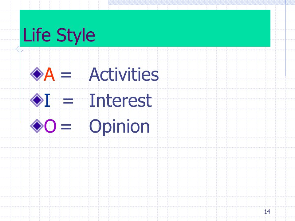 Life Style A = Activities I = Interest O = Opinion