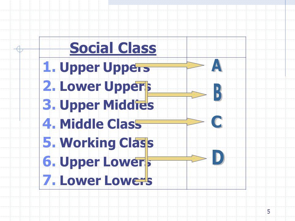 Social Class A B C D Upper Uppers Lower Uppers Upper Middles
