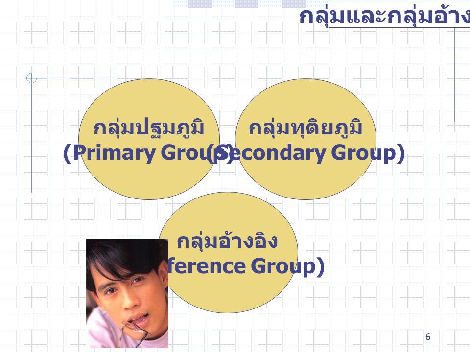 MK201 Principles of Marketing