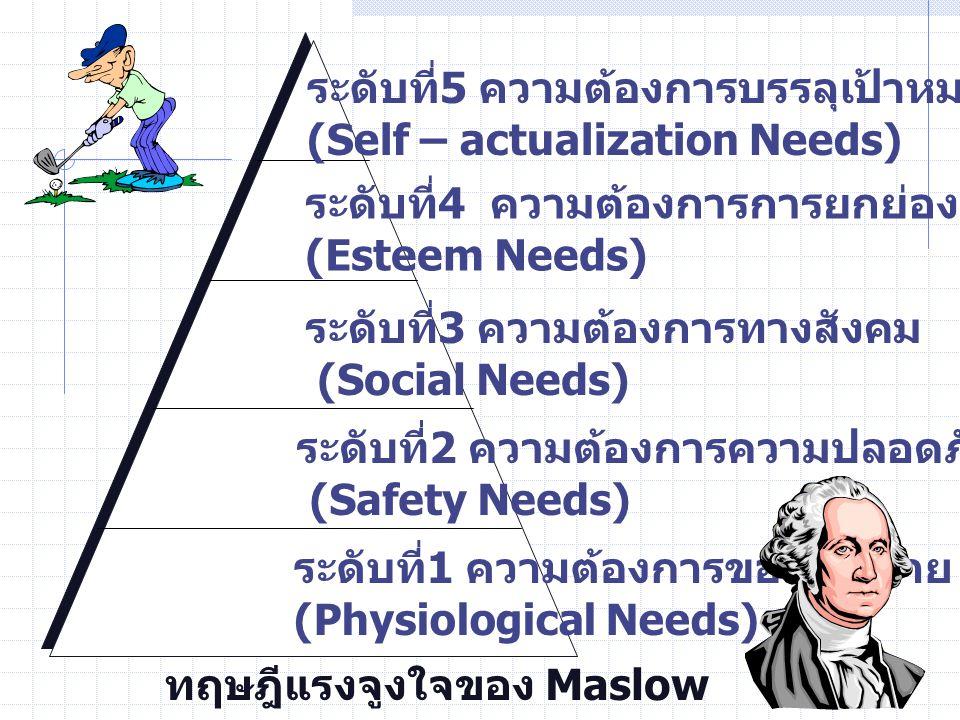 ระดับที่5 ความต้องการบรรลุเป้าหมายในชีวิต