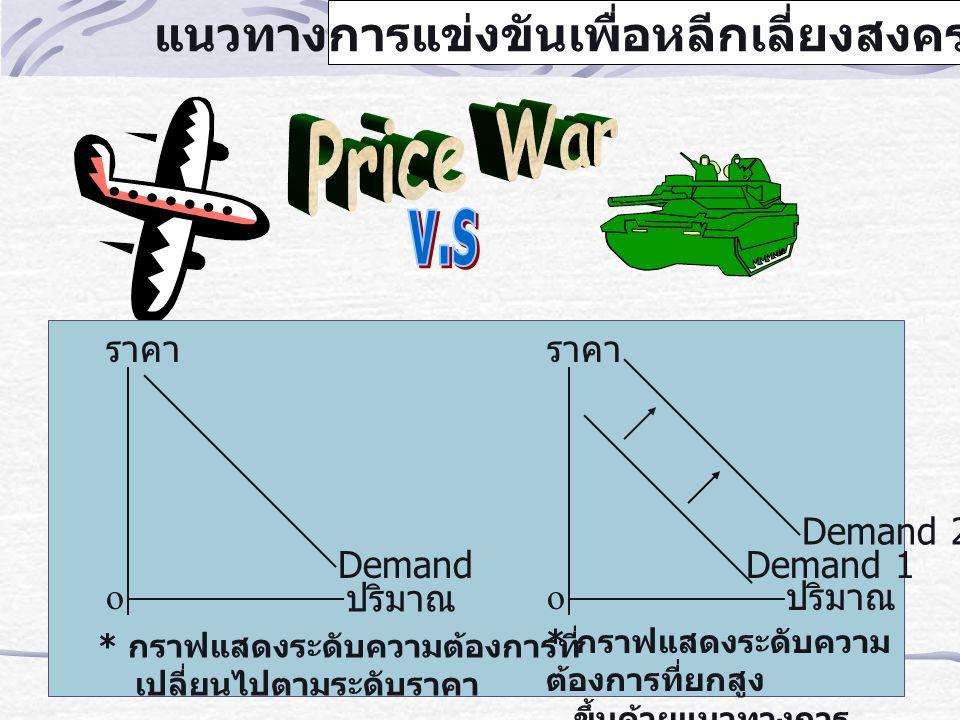 แนวทางการแข่งขันเพื่อหลีกเลี่ยงสงครามราคา