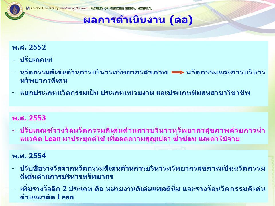 ผลการดำเนินงาน (ต่อ) พ.ศ. 2552 ปรับเกณฑ์