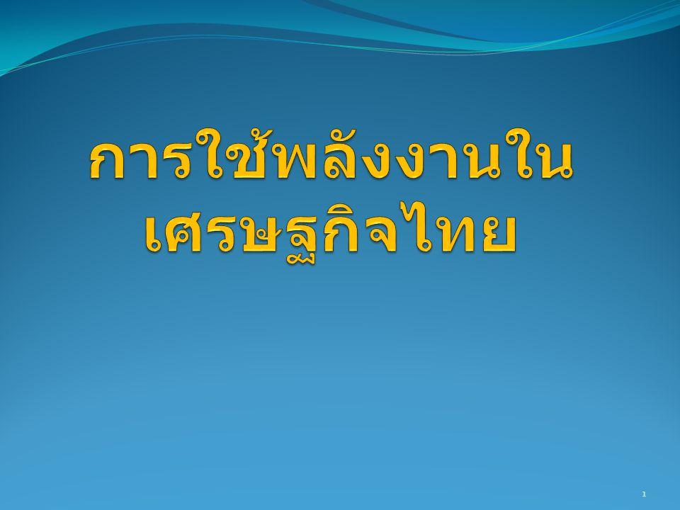 การใช้พลังงานในเศรษฐกิจไทย